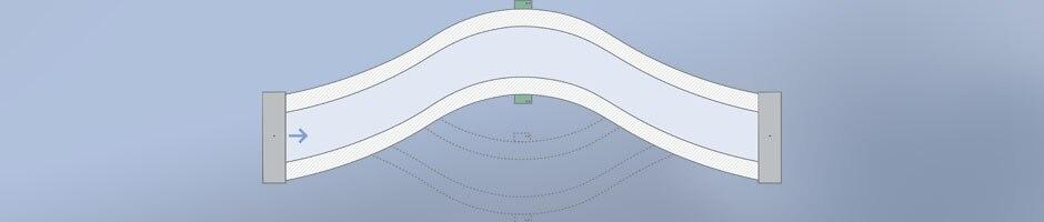 Coriolis measurement principle